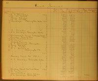 Benny Mellenberger Accounts Ledger (Pg 024)