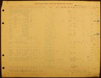 Washington Brick, Lime and Sewer Pipe Company Clayton payroll ledger (Pg 022)