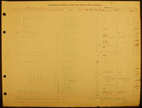 Washington Brick, Lime and Sewer Pipe Company Clayton payroll ledger (Pg 013)