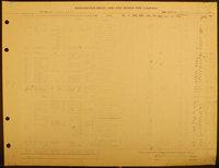 Washington Brick, Lime and Sewer Pipe Company Clayton payroll ledger (Pg 029)