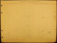 Washington Brick, Lime and Sewer Pipe Company Clayton payroll ledger (Pg 011)