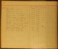 Benny Mellenberger Accounts Ledger (Pg 029)