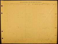 Washington Brick, Lime and Sewer Pipe Company Clayton payroll ledger (Pg 006)