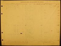 Washington Brick, Lime and Sewer Pipe Company Clayton payroll ledger (Pg 010)