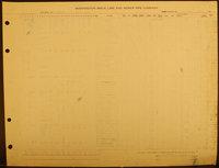 Washington Brick, Lime and Sewer Pipe Company Clayton payroll ledger (Pg 030)
