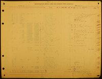 Washington Brick, Lime and Sewer Pipe Company Clayton payroll ledger (Pg 015)
