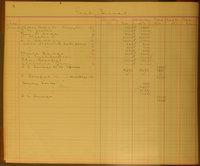 Benny Mellenberger Accounts Ledger (Pg 016)