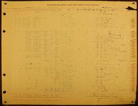 Washington Brick, Lime and Sewer Pipe Company Clayton payroll ledger (Pg 019)