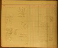 Benny Mellenberger Accounts Ledger (Pg 009)