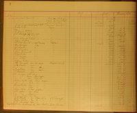 Benny Mellenberger Accounts Ledger (Pg 005)