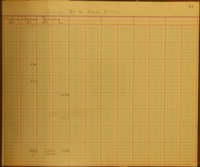 Benny Mellenberger Accounts Ledger (Pg 027)