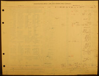 Washington Brick, Lime and Sewer Pipe Company Clayton payroll ledger (Pg 024)