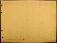 Washington Brick, Lime and Sewer Pipe Company Clayton payroll ledger (Pg 027)