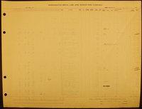 Washington Brick, Lime and Sewer Pipe Company Clayton payroll ledger (Pg 009)