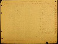 Washington Brick, Lime and Sewer Pipe Company Clayton payroll ledger (Pg 016)
