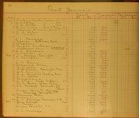 Benny Mellenberger Accounts Ledger (Pg 022)