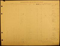 Washington Brick, Lime and Sewer Pipe Company Clayton payroll ledger (Pg 025)