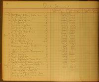 Benny Mellenberger Accounts Ledger (Pg 018)